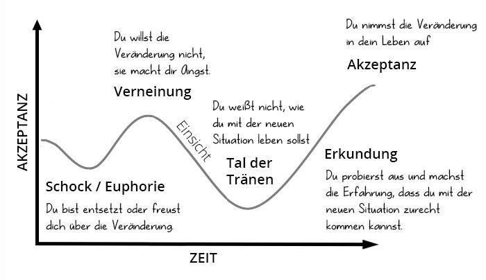 das-tal-der-traenen-infografik