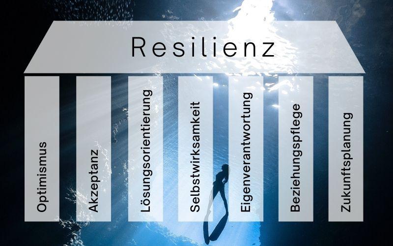 Sieben Säulen der Resilienz